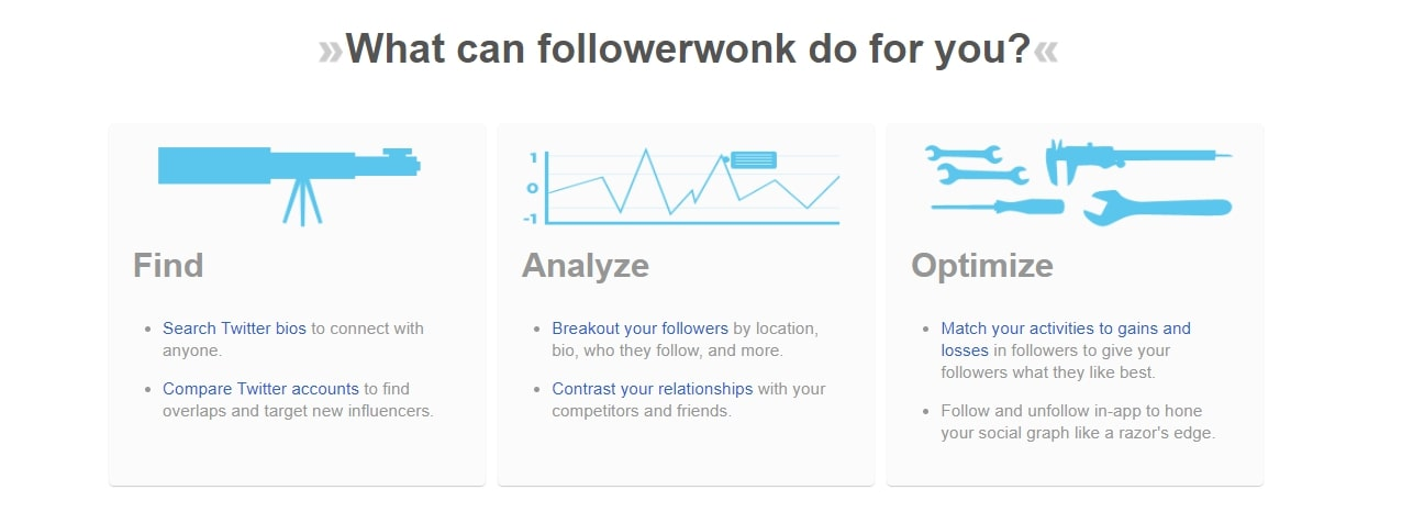 how to use followerwonk