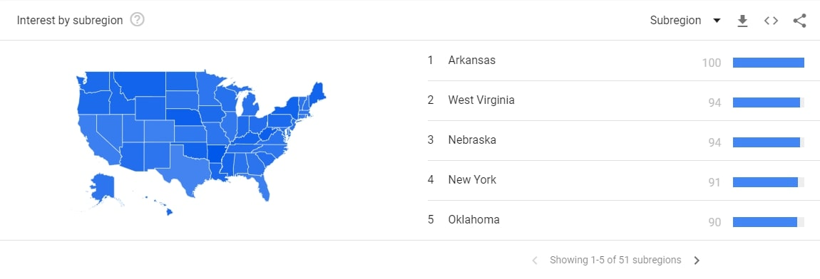 google trends subregion