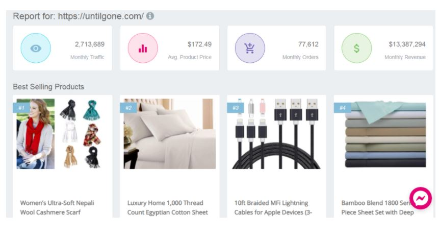 Top Shopify Dropshipping Stores: 20+ Revenue Growth Hacks From The Pros