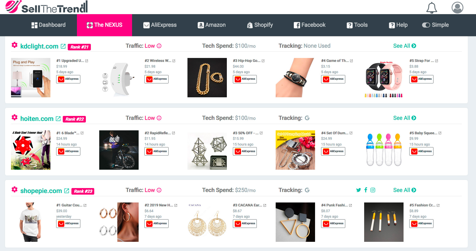 sell the trend shopify store explorer