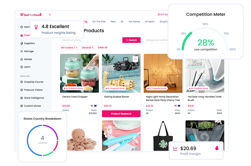 NEXUS Product Research